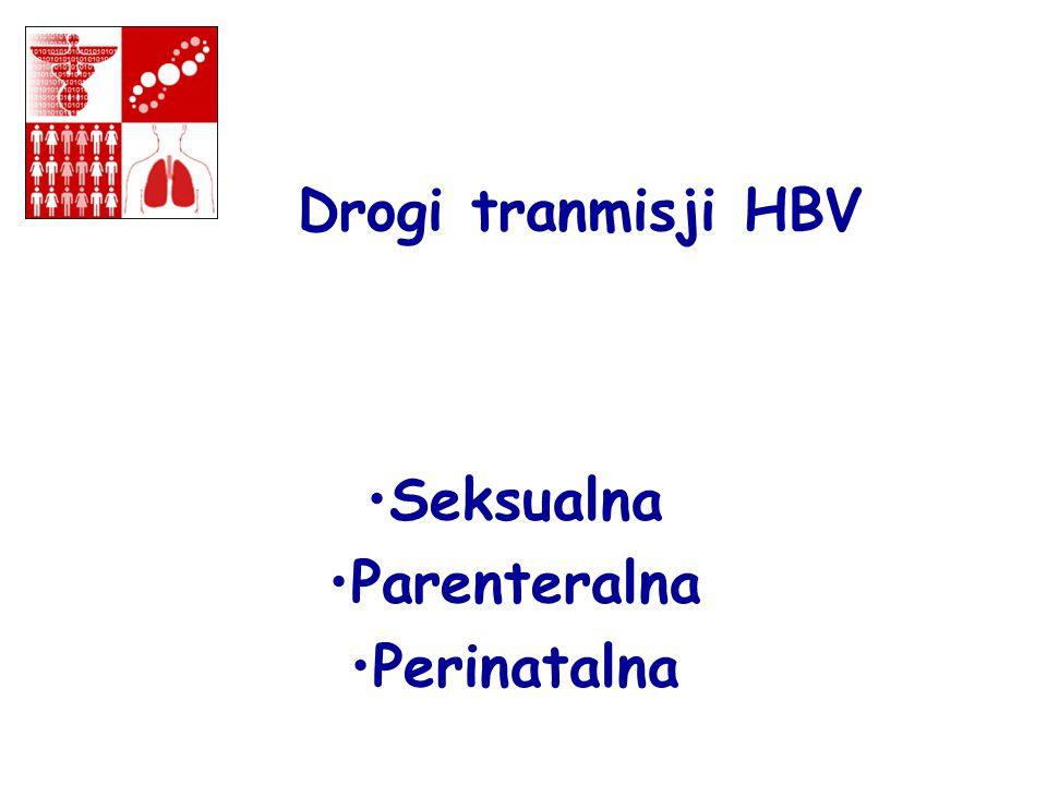Drogi tranmisji HBV Seksualna Parenteralna Perinatalna