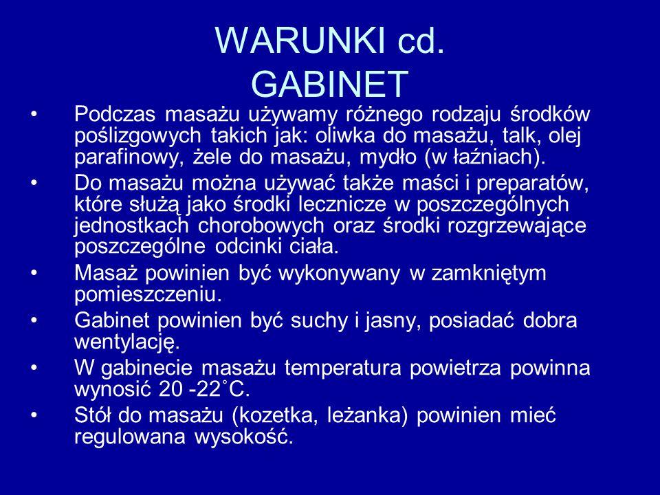 WARUNKI cd. GABINET
