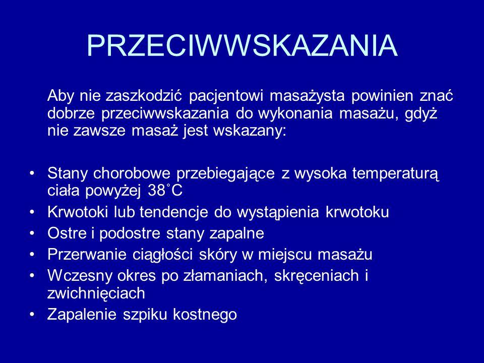 PRZECIWWSKAZANIA