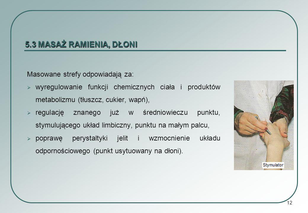 5.3 MASAŻ RAMIENIA, DŁONI Masowane strefy odpowiadają za: