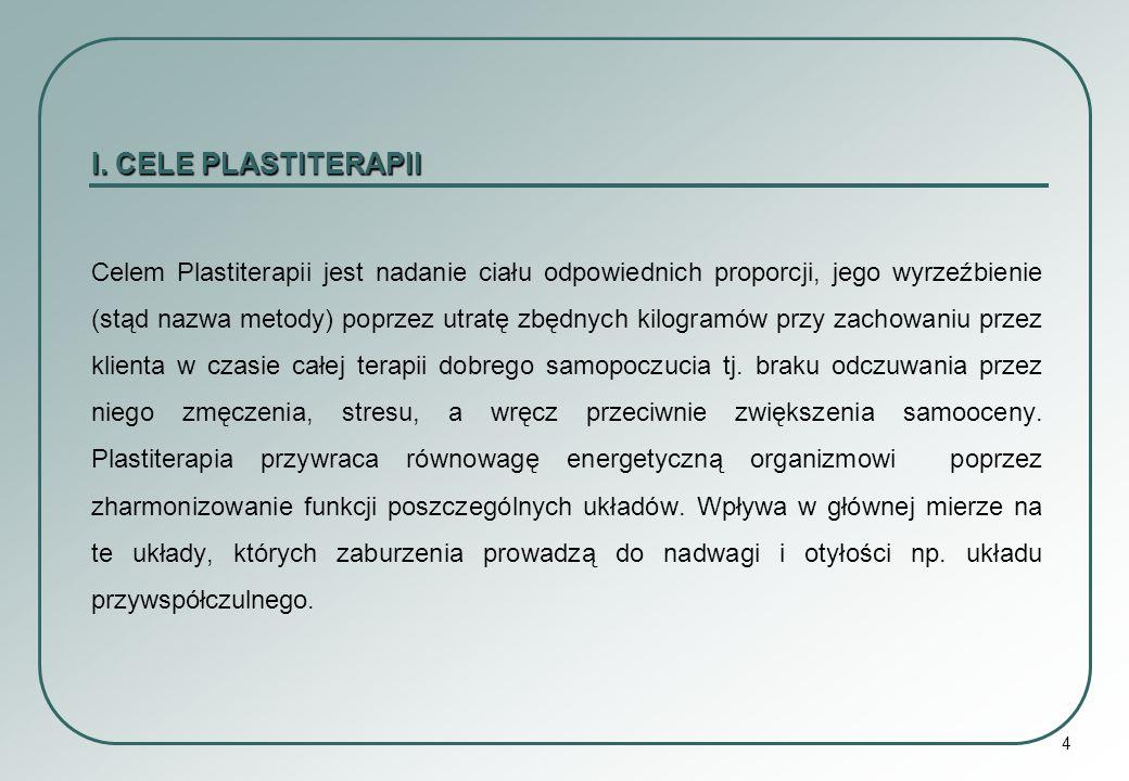I. CELE PLASTITERAPII