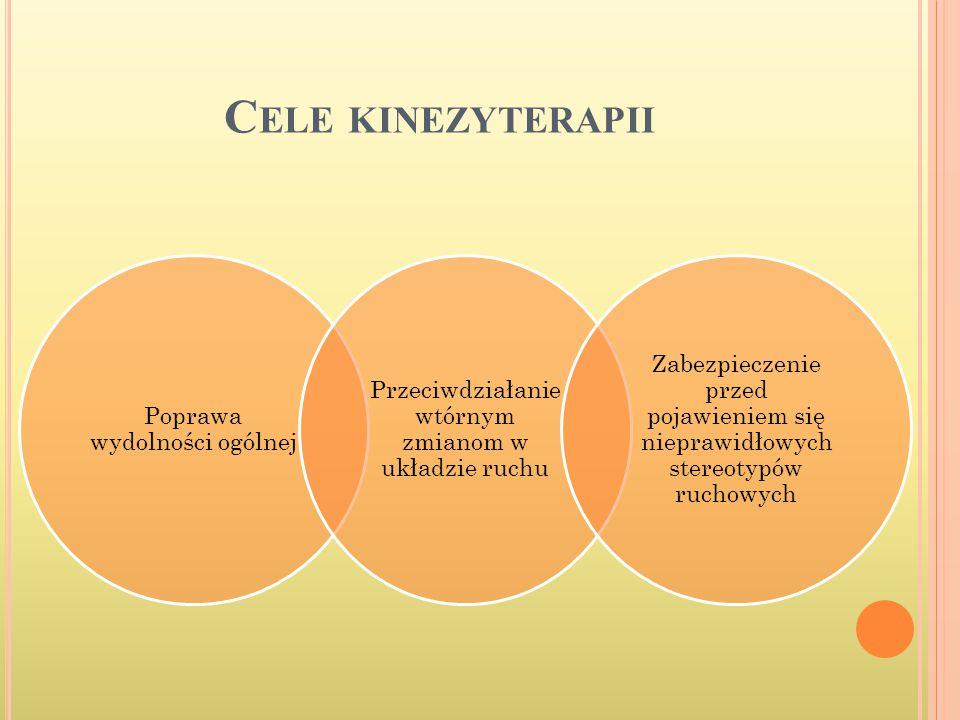 Cele kinezyterapii Poprawa wydolności ogólnej. Przeciwdziałanie wtórnym zmianom w układzie ruchu.