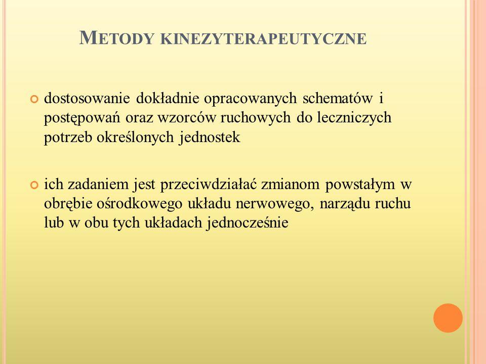 Metody kinezyterapeutyczne