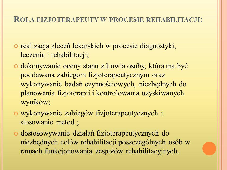 Rola fizjoterapeuty w procesie rehabilitacji: