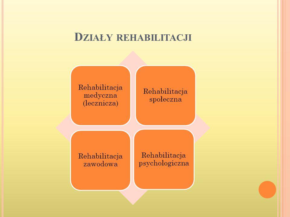 Działy rehabilitacji Rehabilitacja medyczna (lecznicza)