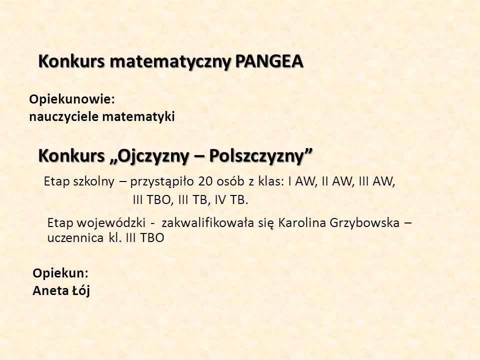 Konkurs matematyczny PANGEA