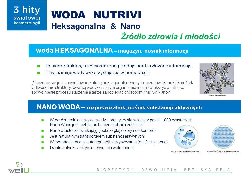 WODA NUTRIVI Heksagonalna & Nano Źródło zdrowia i młodości