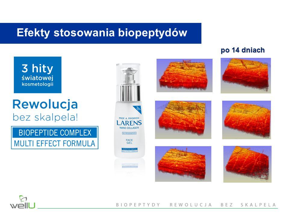 Efekty stosowania biopeptydów