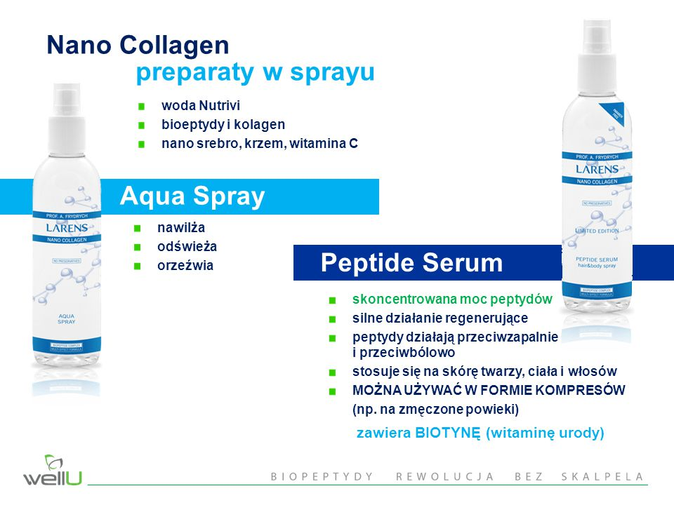 Nano Collagen preparaty w sprayu Aqua Spray Peptide Serum