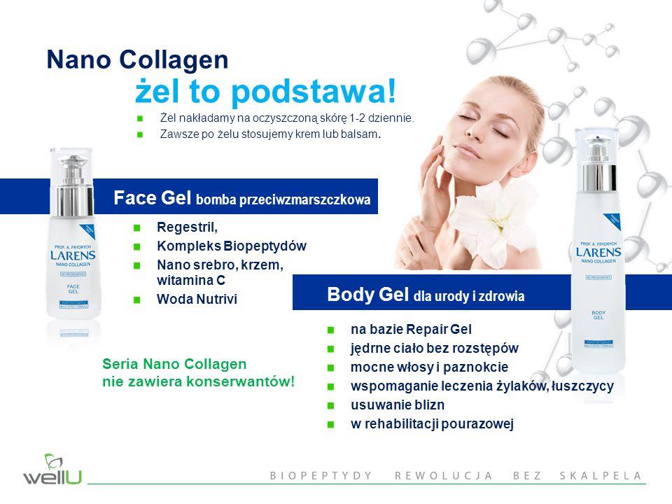 żel to podstawa! Nano Collagen Face Gel bomba przeciwzmarszczkowa