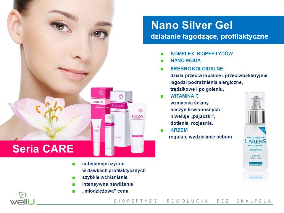 Nano Silver Gel Seria CARE działanie łagodzące, profilaktyczne