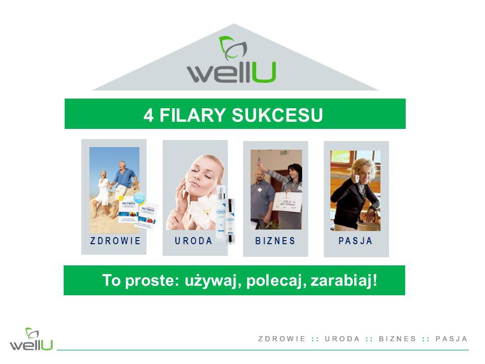 4 FILARY SUKCESU To proste: używaj, polecaj, zarabiaj!