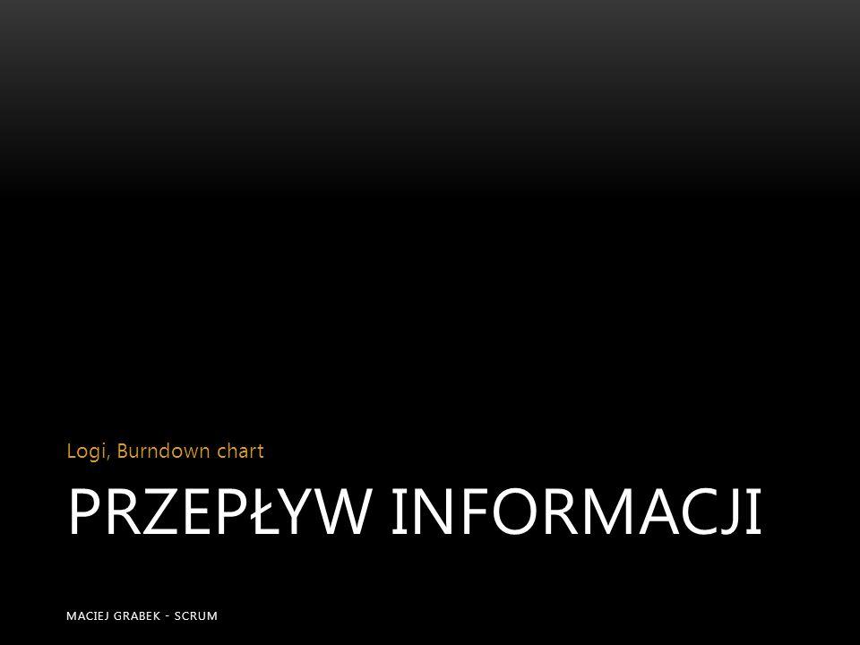 Logi, Burndown chart Przepływ informacji Maciej Grabek - SCRUM