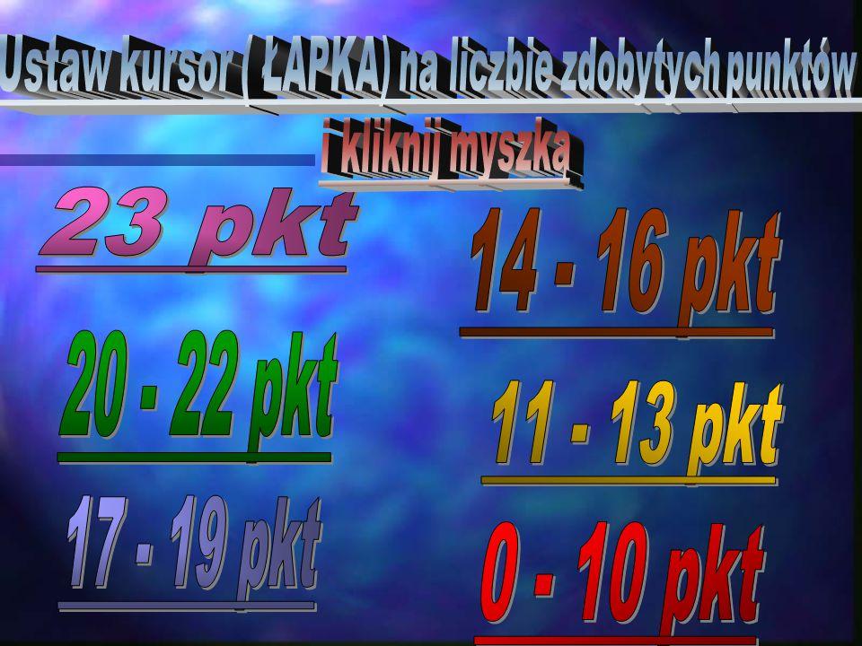 Ustaw kursor ( ŁAPKA) na liczbie zdobytych punktów
