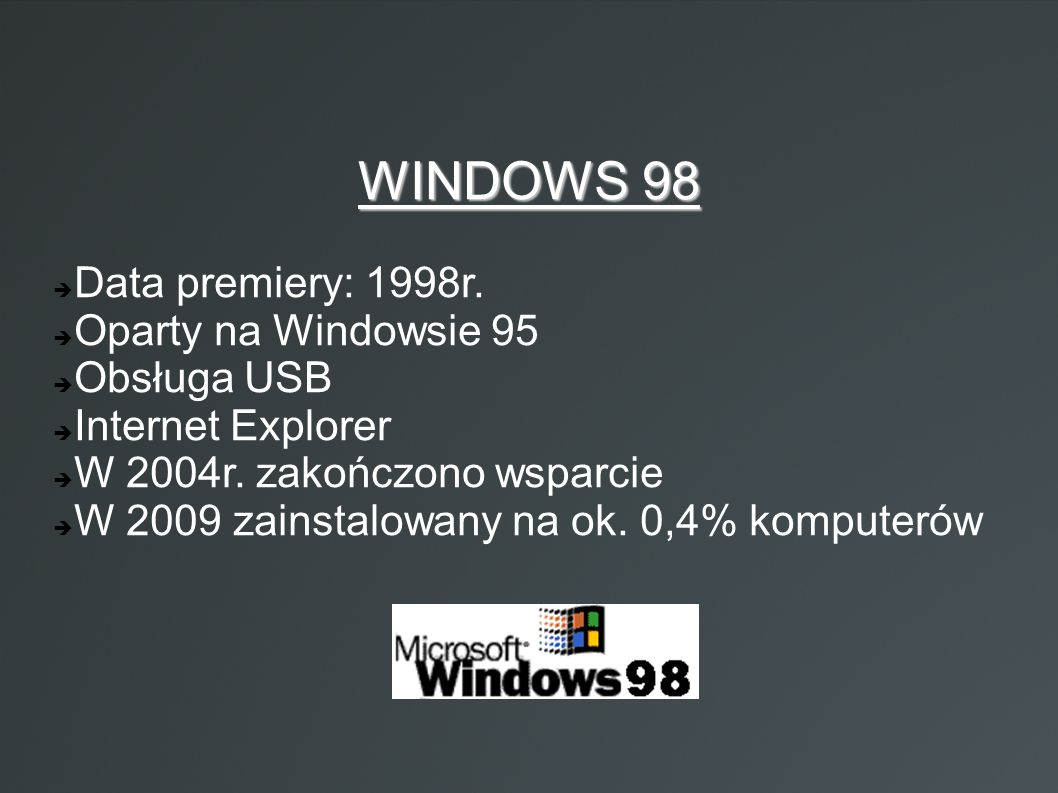 WINDOWS 98 Data premiery: 1998r. Oparty na Windowsie 95 Obsługa USB