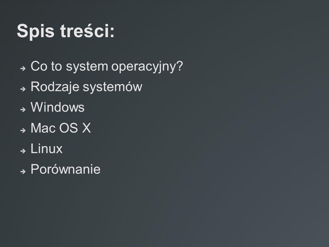 Spis treści: Co to system operacyjny Rodzaje systemów Windows