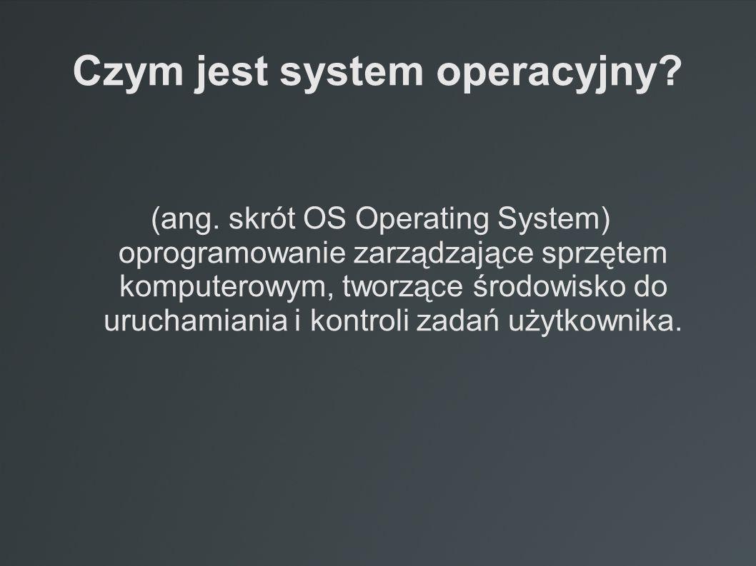 Czym jest system operacyjny