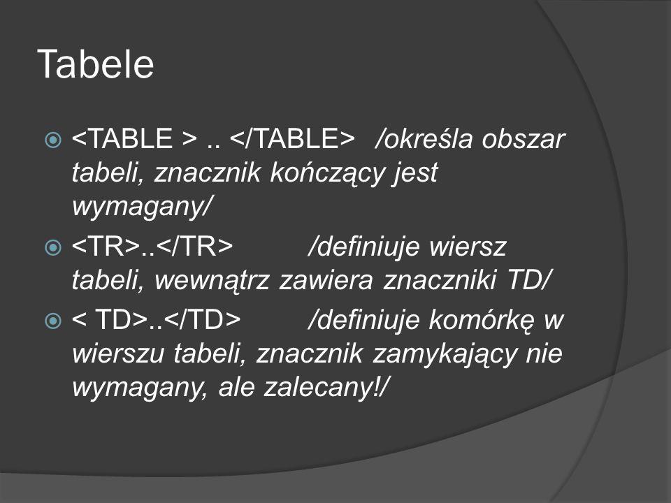Tabele <TABLE > .. </TABLE> /określa obszar tabeli, znacznik kończący jest wymagany/