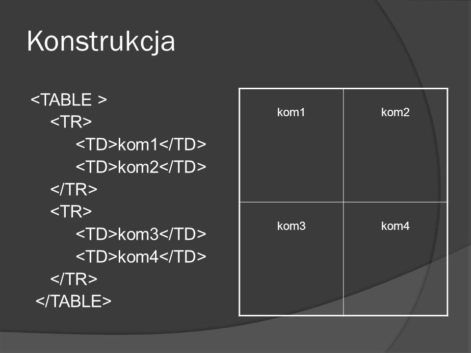 Konstrukcja <TABLE > <TR> <TD>kom1</TD>