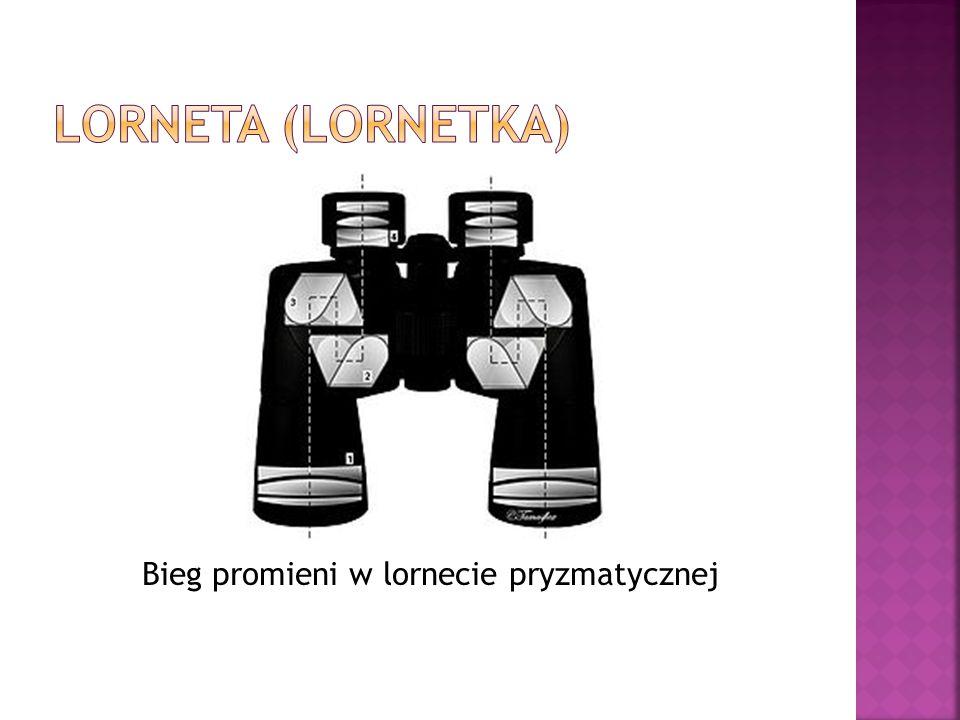 Lorneta (Lornetka) Bieg promieni w lornecie pryzmatycznej