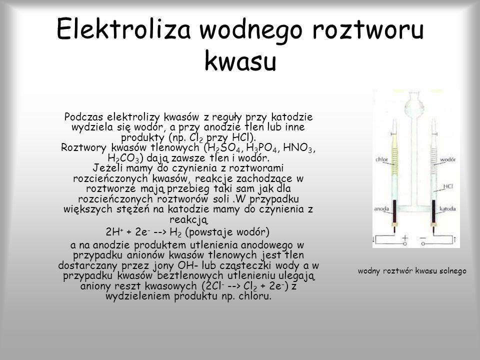 Elektroliza wodnego roztworu kwasu