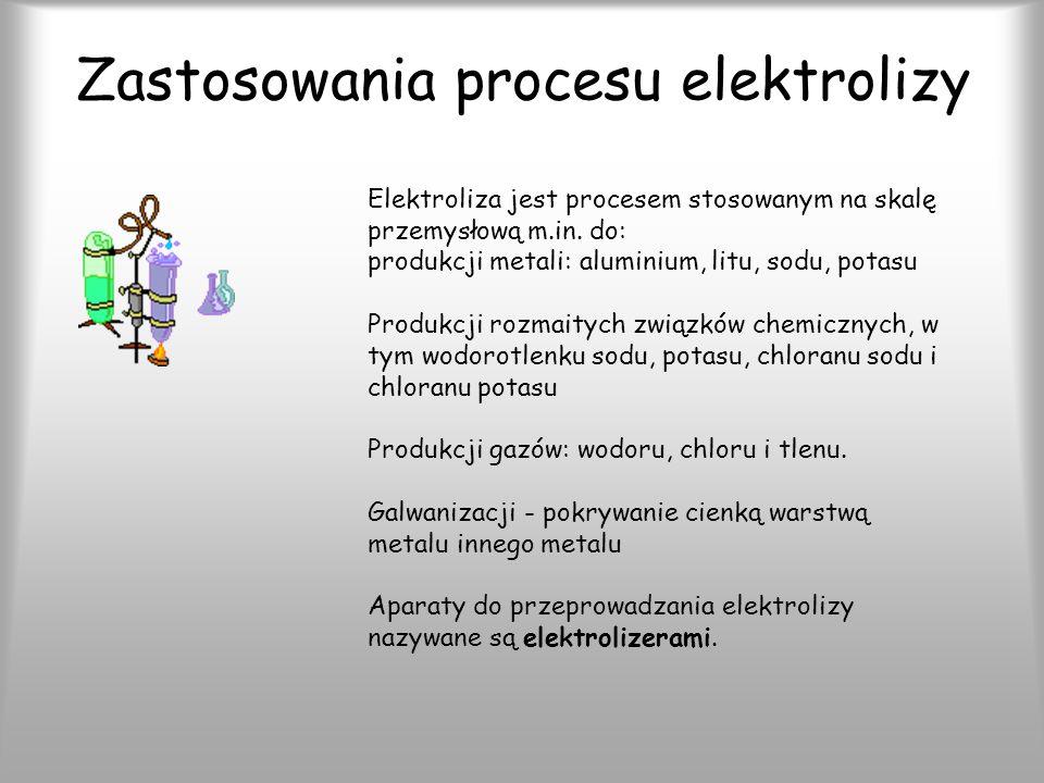 Zastosowania procesu elektrolizy