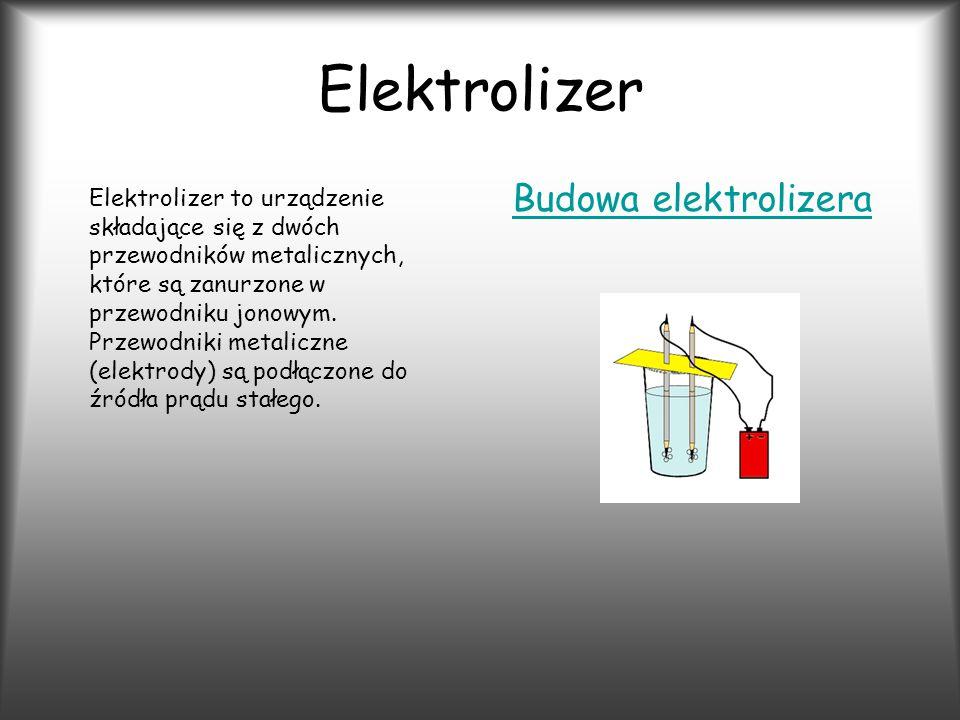 Elektrolizer Budowa elektrolizera