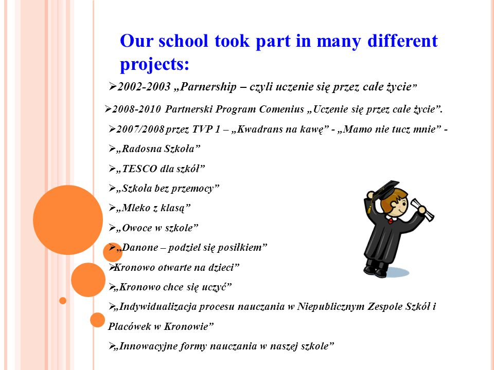 Our school took part in many different projects: