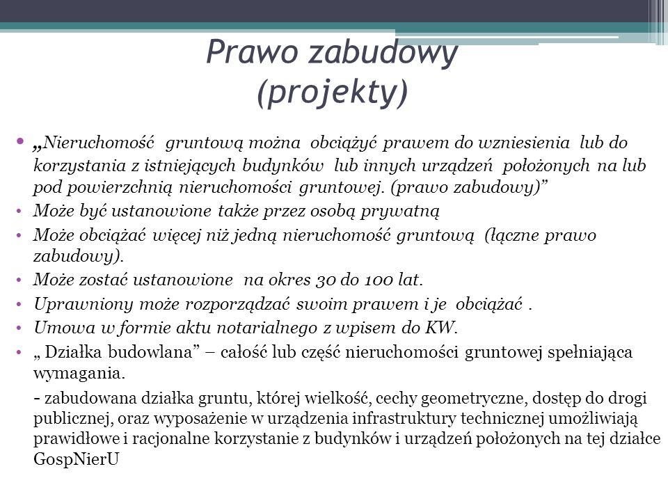 Prawo zabudowy (projekty)