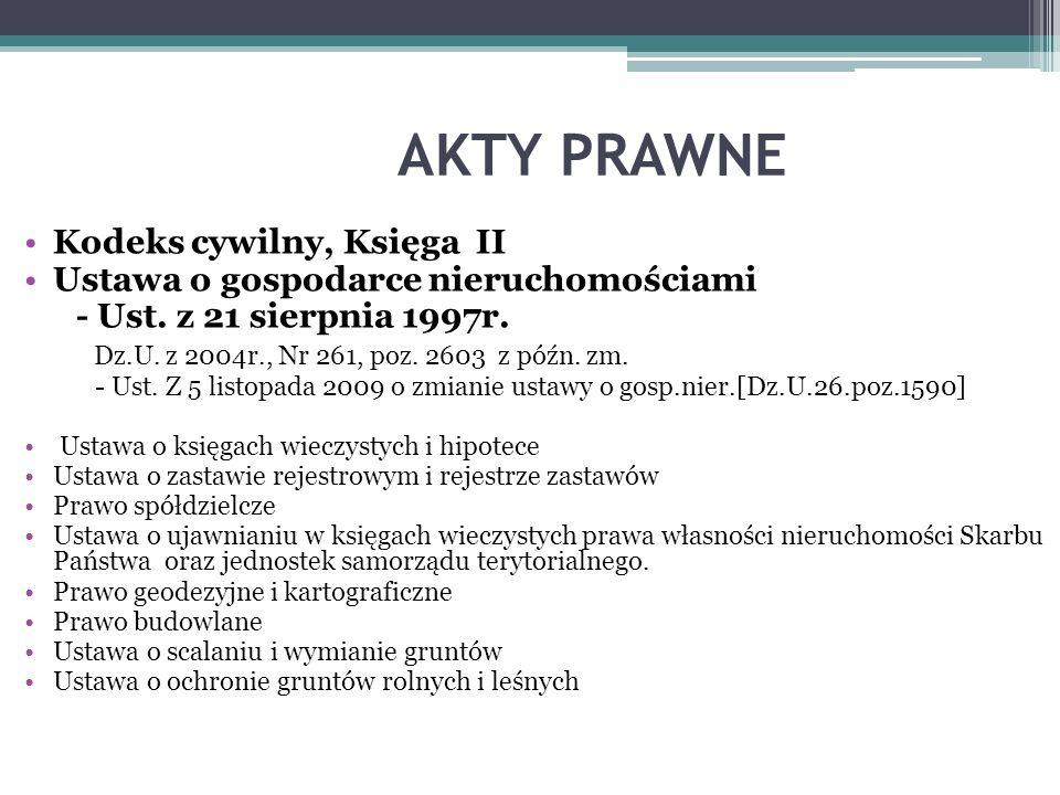 AKTY PRAWNE Kodeks cywilny, Księga II