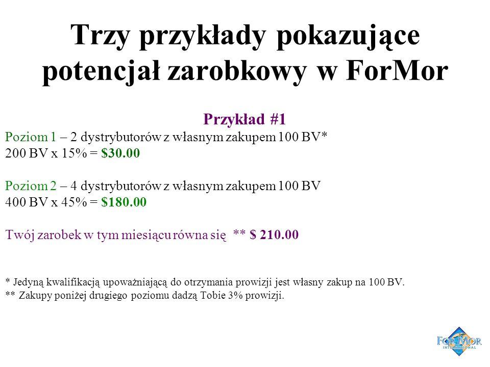Trzy przykłady pokazujące potencjał zarobkowy w ForMor