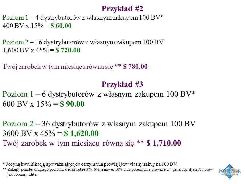 Poziom 1 – 6 dystrybutorów z własnym zakupem 100 BV*