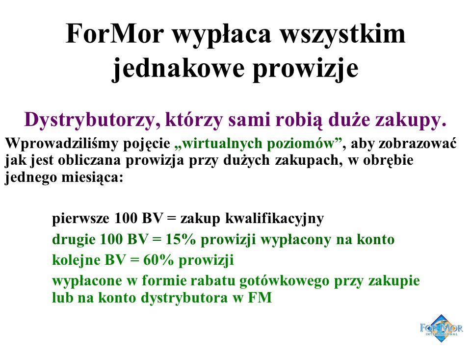 ForMor wypłaca wszystkim jednakowe prowizje