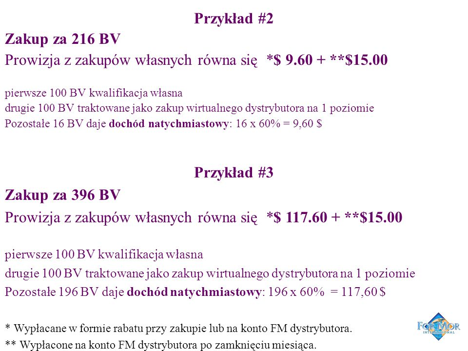 Prowizja z zakupów własnych równa się *$ 9.60 + **$15.00
