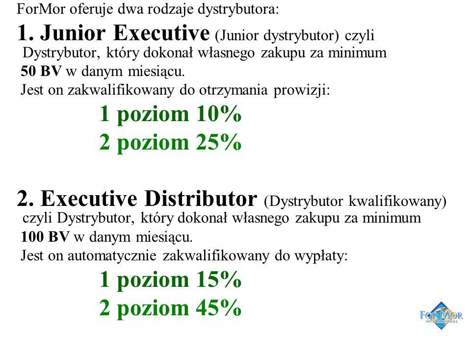ForMor oferuje dwa rodzaje dystrybutora: