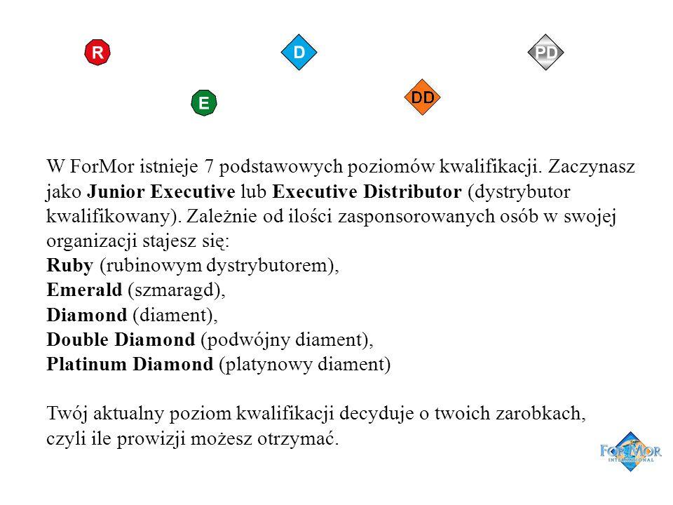 W ForMor istnieje 7 podstawowych poziomów kwalifikacji