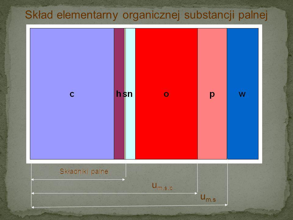 Skład elementarny organicznej substancji palnej