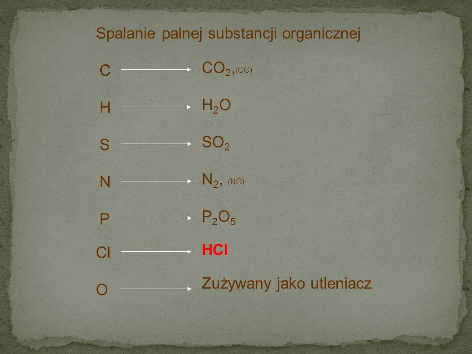 Spalanie palnej substancji organicznej
