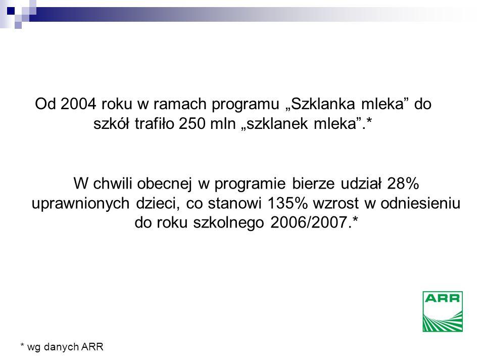 "Od 2004 roku w ramach programu ""Szklanka mleka do szkół trafiło 250 mln ""szklanek mleka .*"