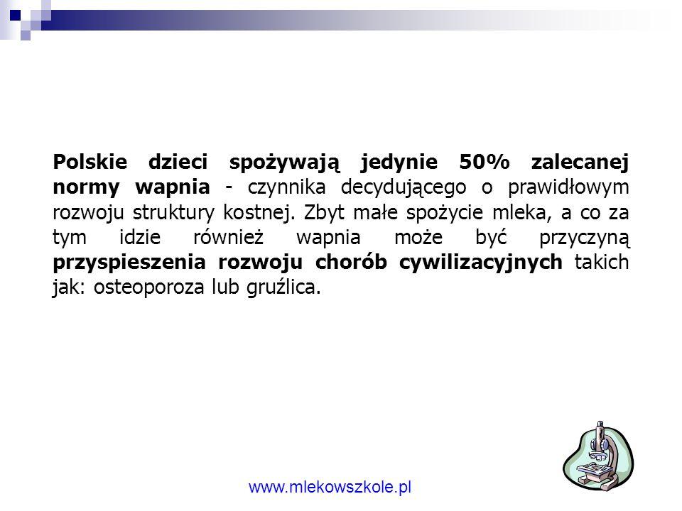 Polskie dzieci spożywają jedynie 50% zalecanej normy wapnia - czynnika decydującego o prawidłowym rozwoju struktury kostnej. Zbyt małe spożycie mleka, a co za tym idzie również wapnia może być przyczyną przyspieszenia rozwoju chorób cywilizacyjnych takich jak: osteoporoza lub gruźlica.