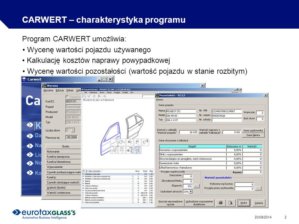 CARWERT – charakterystyka programu