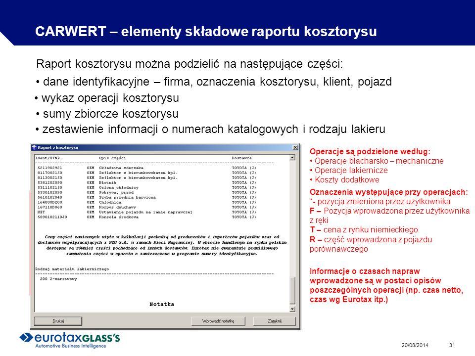 CARWERT – elementy składowe raportu kosztorysu