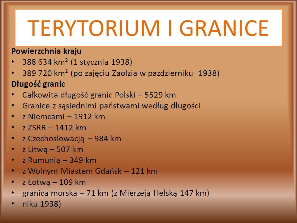 TERYTORIUM I GRANICE Powierzchnia kraju 388 634 km² (1 stycznia 1938)