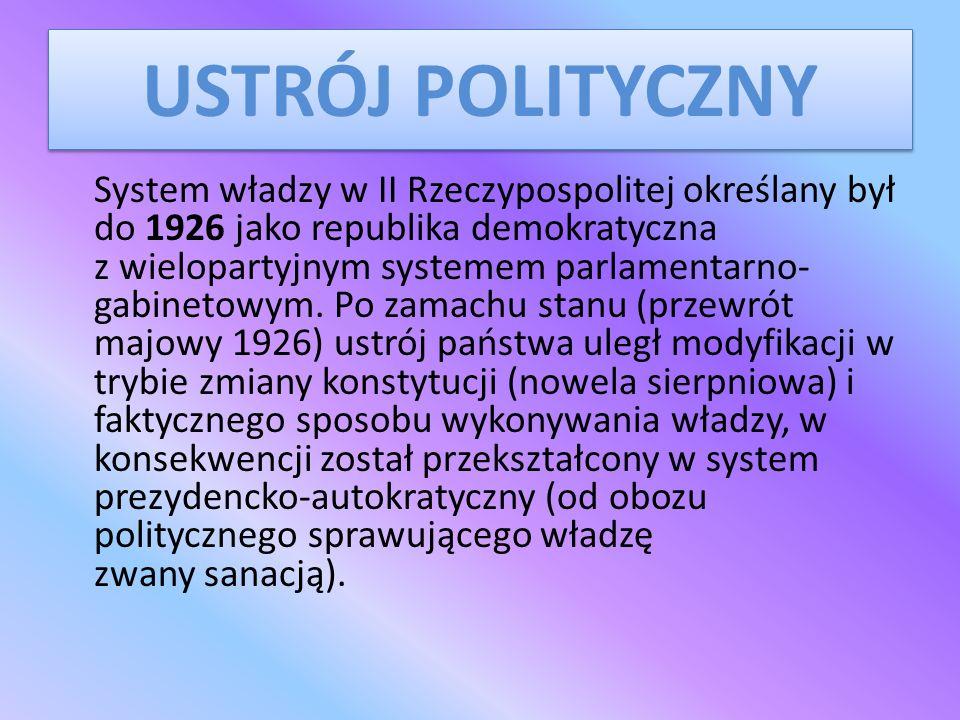 USTRÓJ POLITYCZNY