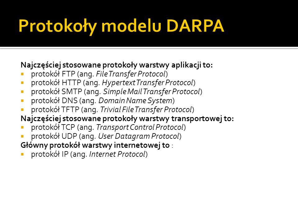 Protokoły modelu DARPA