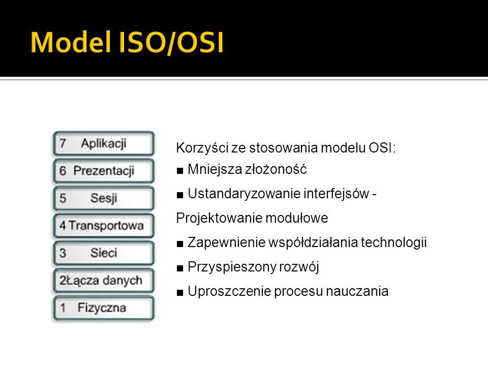 Model ISO/OSI Korzyści ze stosowania modelu OSI: ■ Mniejsza złożoność