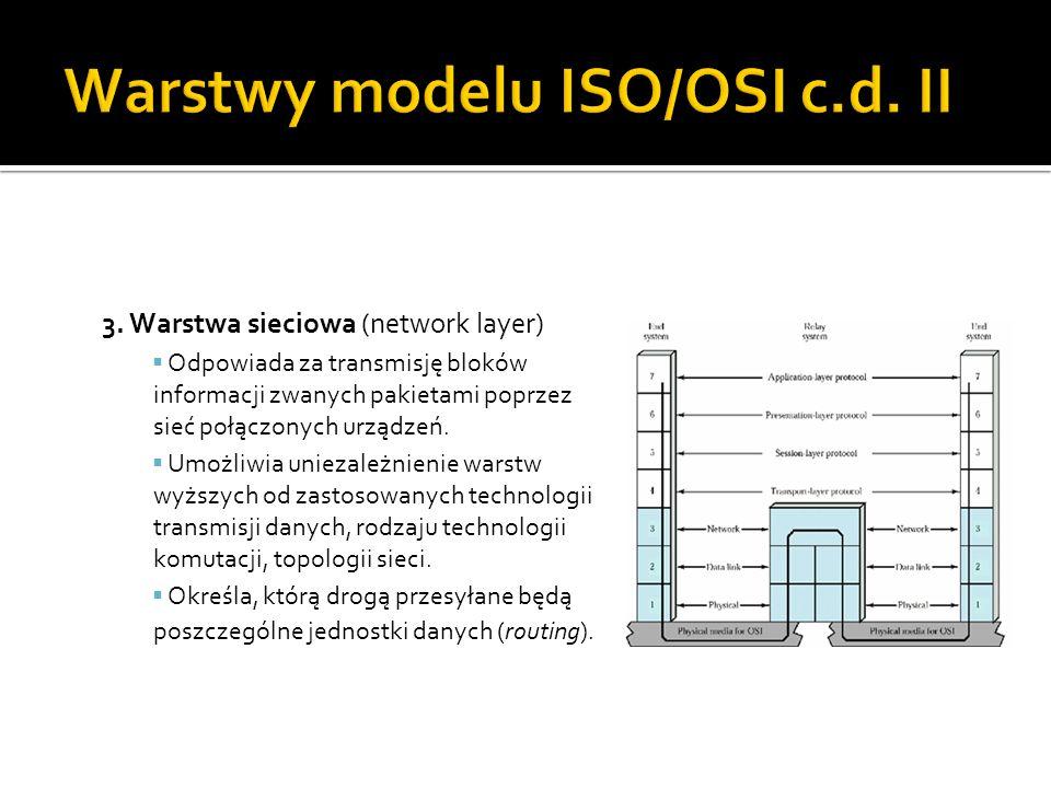 Warstwy modelu ISO/OSI c.d. II