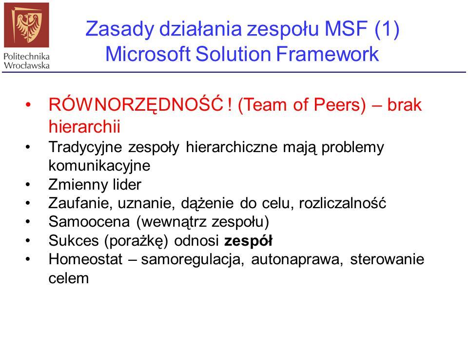 Zasady działania zespołu MSF (1) Microsoft Solution Framework