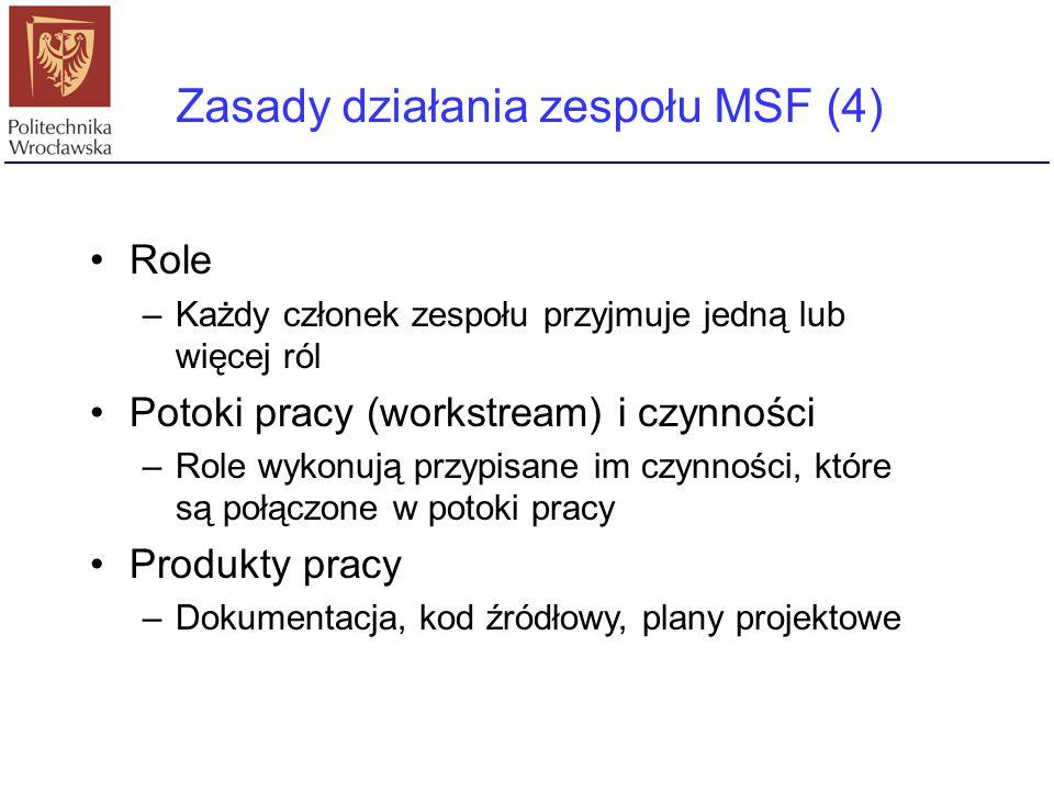 Zasady działania zespołu MSF (4)