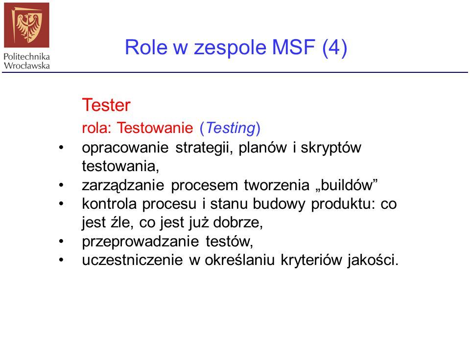 Role w zespole MSF (4) Tester rola: Testowanie (Testing)